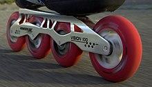 فریم و چرخ های اسکیت
